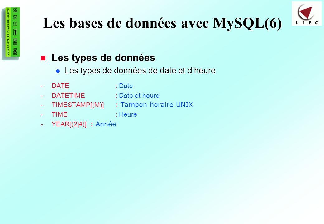 154 Les bases de données avec MySQL(6) Les types de données Les types de données Les types de données de date et dheure Les types de données de date et dheure DATE: Date DATETIME: Date et heure TIMESTAMP[(M)] : Tampon horaire UNIX TIME: Heure YEAR[(2|4)] : Année