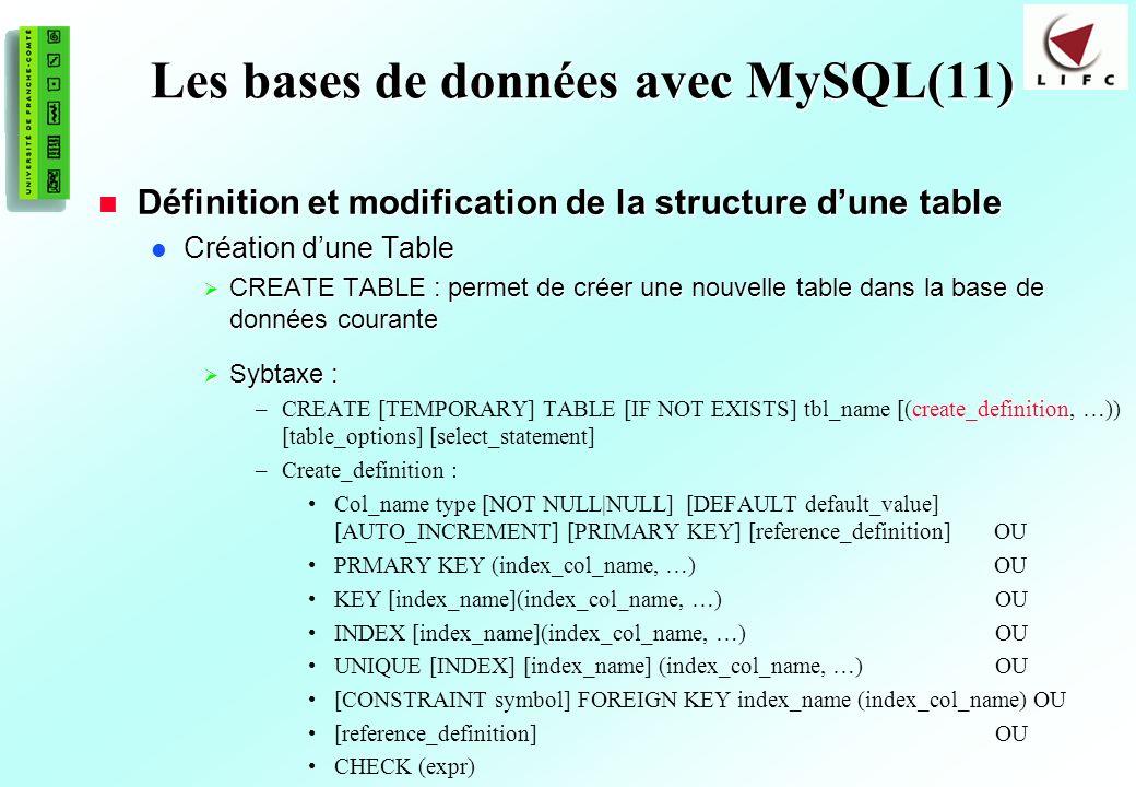 159 Les bases de données avec MySQL(11) Définition et modification de la structure dune table Définition et modification de la structure dune table Création dune Table Création dune Table CREATE TABLE : permet de créer une nouvelle table dans la base de données courante CREATE TABLE : permet de créer une nouvelle table dans la base de données courante Sybtaxe : Sybtaxe : –CREATE [TEMPORARY] TABLE [IF NOT EXISTS] tbl_name [(create_definition, …)) [table_options] [select_statement] –Create_definition : Col_name type [NOT NULL|NULL] [DEFAULT default_value] [AUTO_INCREMENT] [PRIMARY KEY] [reference_definition] OU PRMARY KEY (index_col_name, …) OU KEY [index_name](index_col_name, …) OU INDEX [index_name](index_col_name, …) OU UNIQUE [INDEX] [index_name] (index_col_name, …) OU [CONSTRAINT symbol] FOREIGN KEY index_name (index_col_name) OU [reference_definition] OU CHECK (expr)