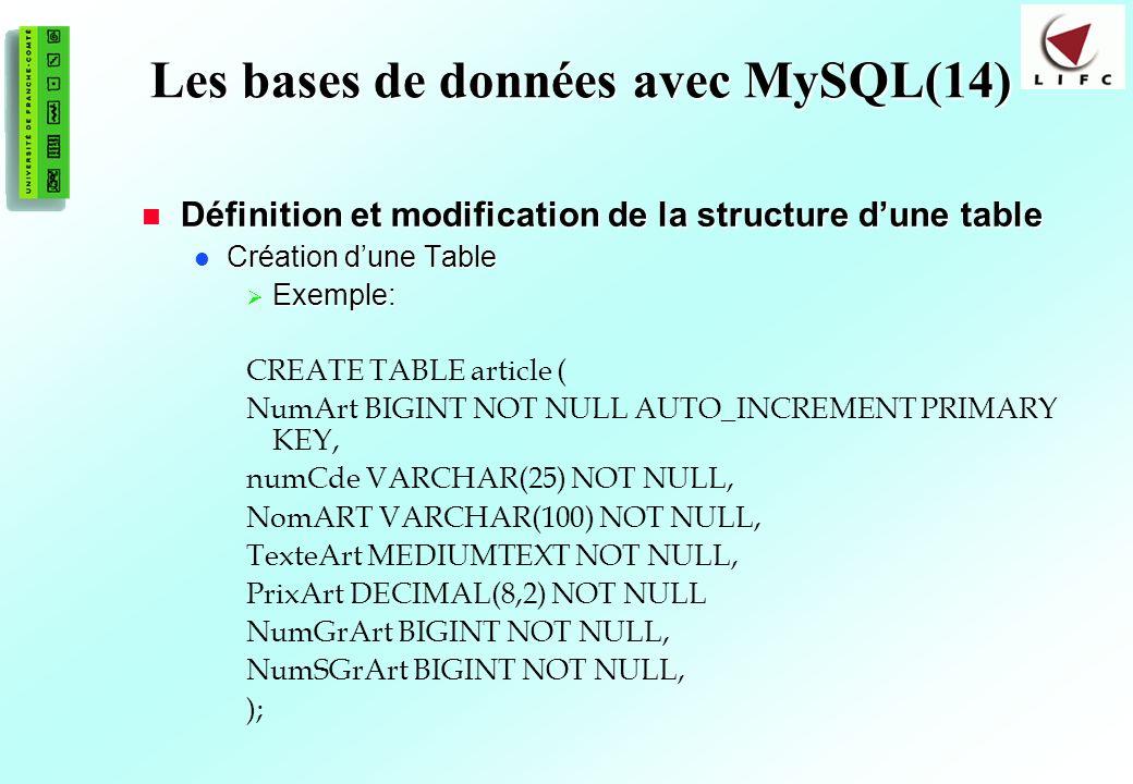162 Les bases de données avec MySQL(14) Définition et modification de la structure dune table Définition et modification de la structure dune table Création dune Table Création dune Table Exemple: Exemple: CREATE TABLE article ( NumArt BIGINT NOT NULL AUTO_INCREMENT PRIMARY KEY, numCde VARCHAR(25) NOT NULL, NomART VARCHAR(100) NOT NULL, TexteArt MEDIUMTEXT NOT NULL, PrixArt DECIMAL(8,2) NOT NULL NumGrArt BIGINT NOT NULL, NumSGrArt BIGINT NOT NULL, );