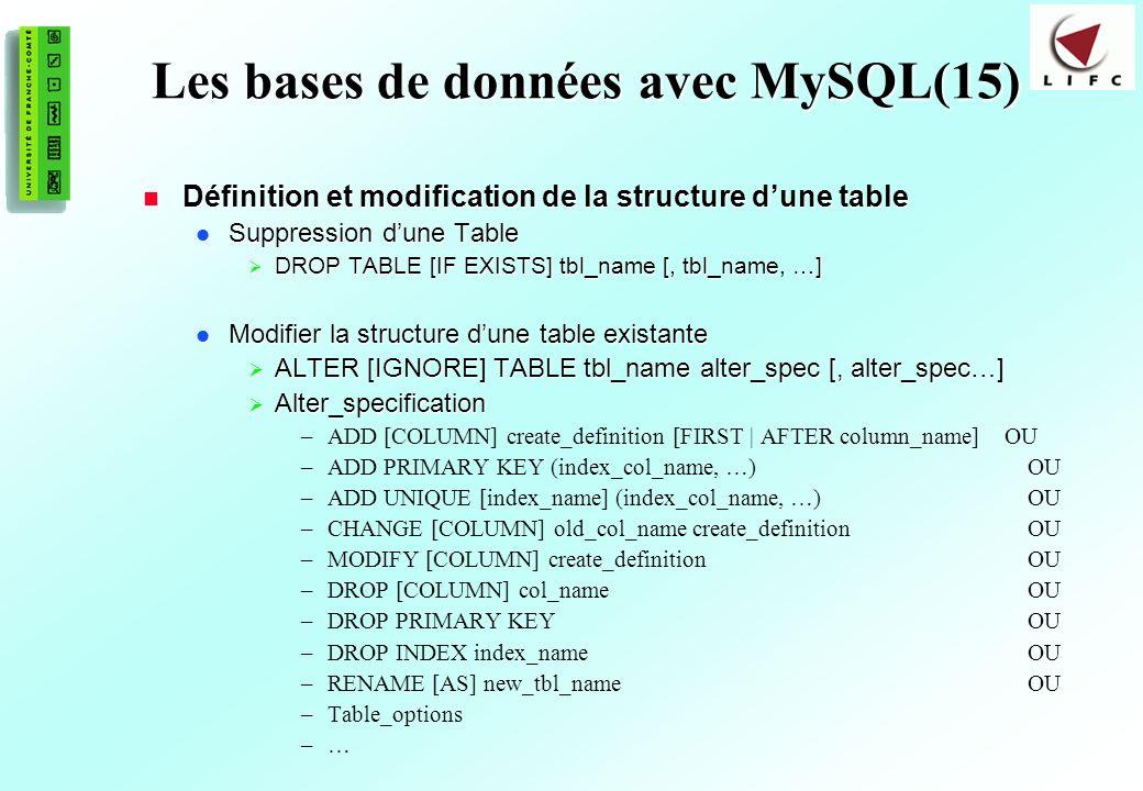 163 Les bases de données avec MySQL(15) Définition et modification de la structure dune table Définition et modification de la structure dune table Suppression dune Table Suppression dune Table DROP TABLE [IF EXISTS] tbl_name [, tbl_name, …] DROP TABLE [IF EXISTS] tbl_name [, tbl_name, …] Modifier la structure dune table existante Modifier la structure dune table existante ALTER [IGNORE] TABLE tbl_name alter_spec [, alter_spec…] ALTER [IGNORE] TABLE tbl_name alter_spec [, alter_spec…] Alter_specification Alter_specification –ADD [COLUMN] create_definition [FIRST | AFTER column_name] OU –ADD PRIMARY KEY (index_col_name, …) OU –ADD UNIQUE [index_name] (index_col_name, …) OU –CHANGE [COLUMN] old_col_name create_definition OU –MODIFY [COLUMN] create_definition OU –DROP [COLUMN] col_name OU –DROP PRIMARY KEY OU –DROP INDEX index_name OU –RENAME [AS] new_tbl_name OU –Table_options –…