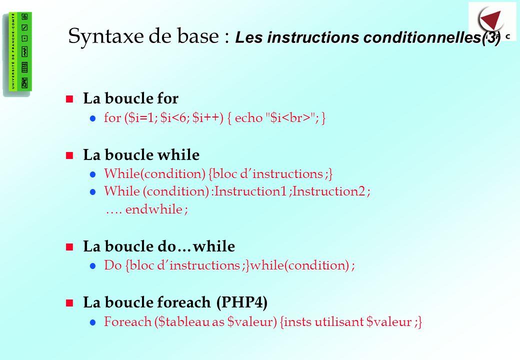 40 Syntaxe de base : Les instructions conditionnelles(3) La boucle for for ($i=1; $i