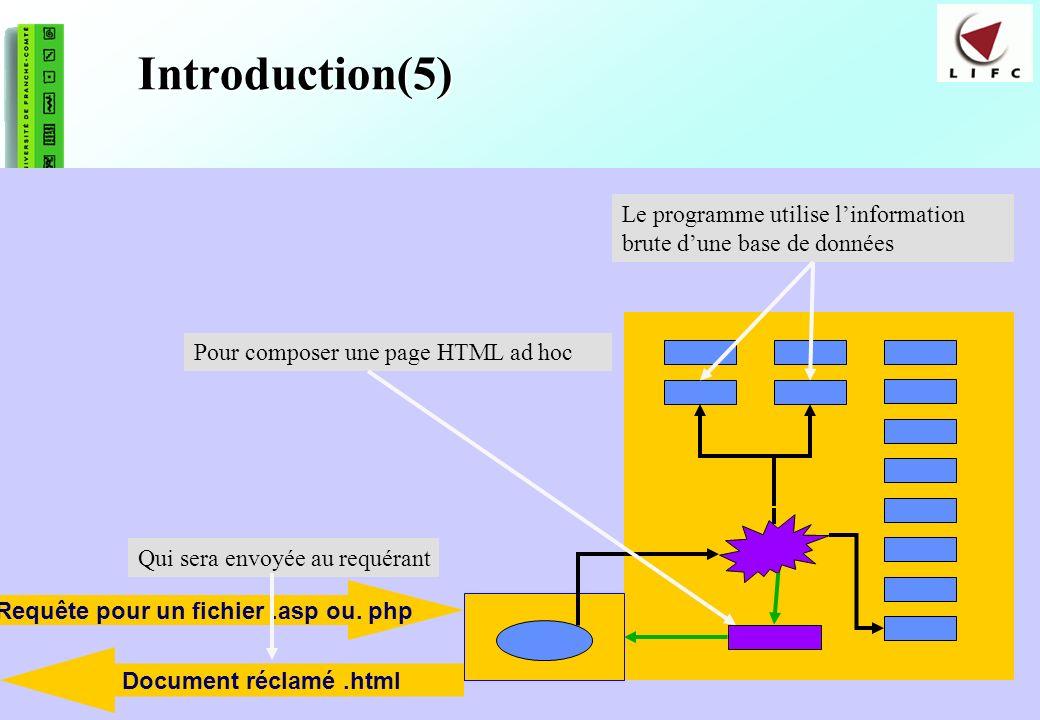 6 Introduction(5) Le programme utilise linformation brute dune base de données Pour composer une page HTML ad hoc Qui sera envoyée au requérant Requêt