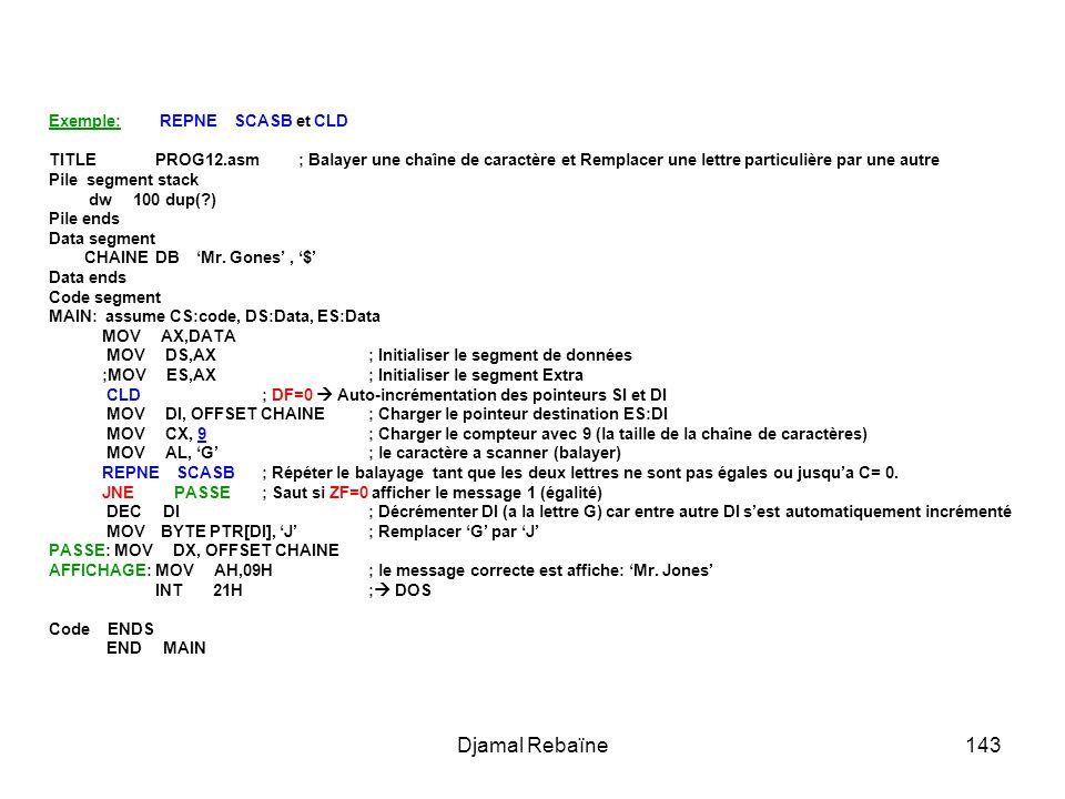 Djamal Rebaïne143 Exemple: REPNE SCASB et CLD TITLE PROG12.asm ; Balayer une chaîne de caractère et Remplacer une lettre particulière par une autre Pile segment stack dw 100 dup(?) Pile ends Data segment CHAINEDB Mr.