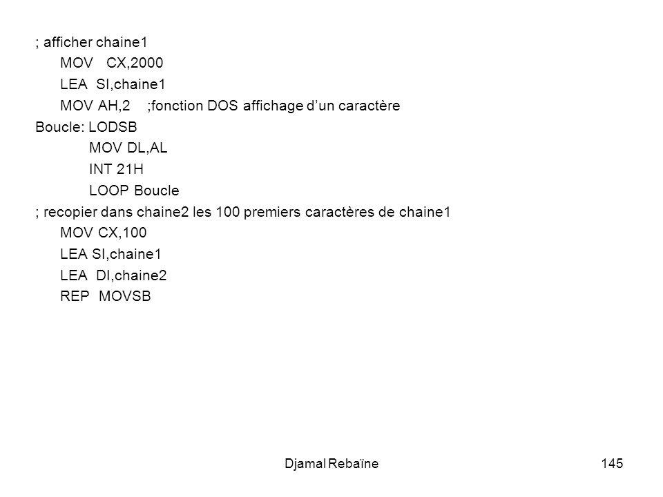 Djamal Rebaïne145 ; afficher chaine1 MOV CX,2000 LEA SI,chaine1 MOV AH,2 ;fonction DOS affichage dun caractère Boucle: LODSB MOV DL,AL INT 21H LOOP Boucle ; recopier dans chaine2 les 100 premiers caractères de chaine1 MOV CX,100 LEA SI,chaine1 LEA DI,chaine2 REP MOVSB