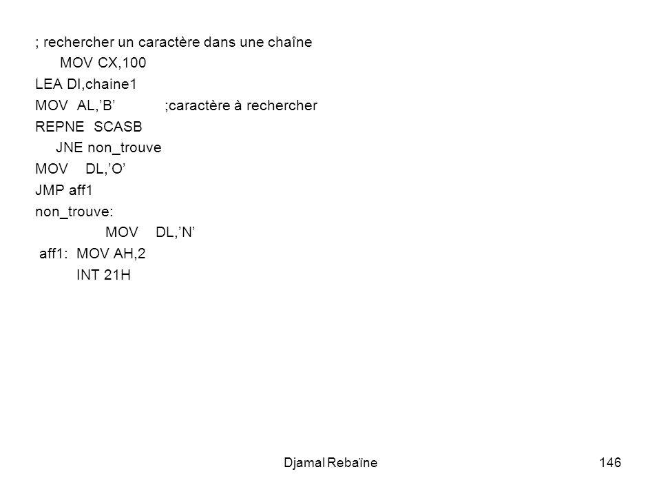 Djamal Rebaïne146 ; rechercher un caractère dans une chaîne MOV CX,100 LEA DI,chaine1 MOV AL,B ;caractère à rechercher REPNE SCASB JNE non_trouve MOV DL,O JMP aff1 non_trouve: MOV DL,N aff1: MOV AH,2 INT 21H