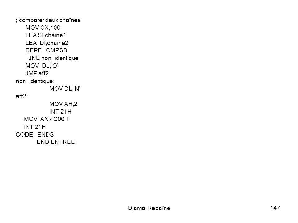 Djamal Rebaïne147 ; comparer deux chaînes MOV CX,100 LEA SI,chaine1 LEA DI,chaine2 REPE CMPSB JNE non_identique MOV DL,O JMP aff2 non_identique: MOV DL,N aff2: MOV AH,2 INT 21H MOV AX,4C00H INT 21H CODE ENDS END ENTREE