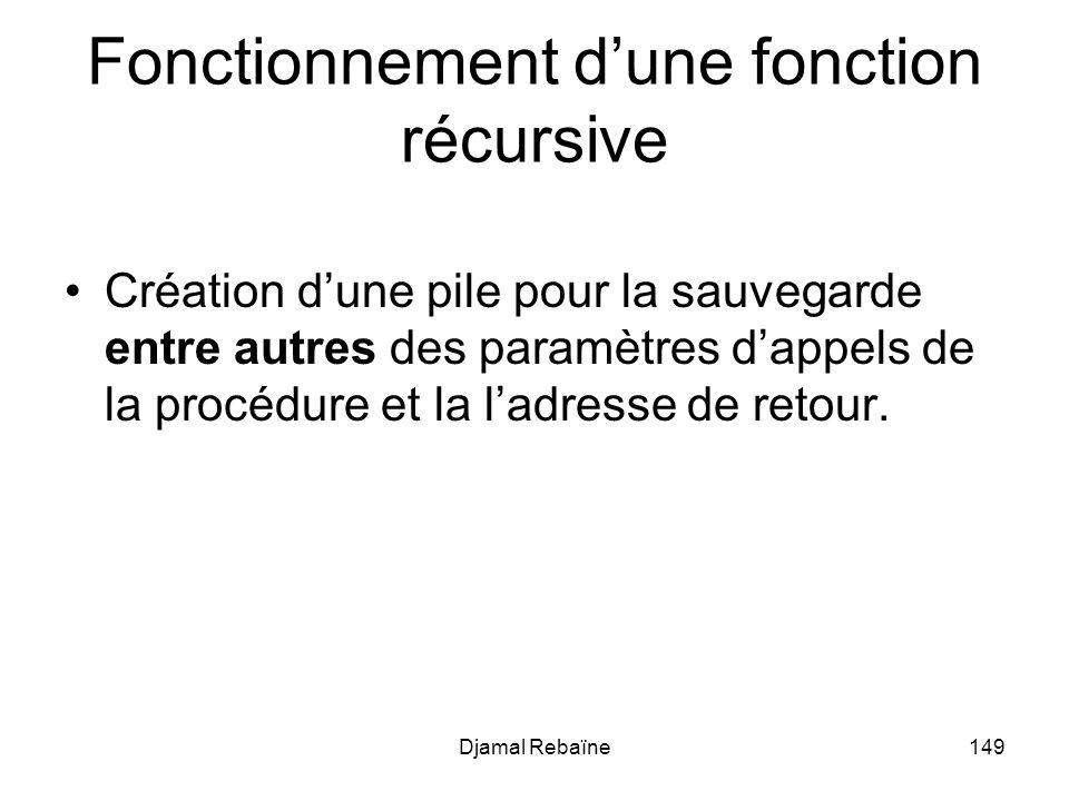 Djamal Rebaïne149 Fonctionnement dune fonction récursive Création dune pile pour la sauvegarde entre autres des paramètres dappels de la procédure et