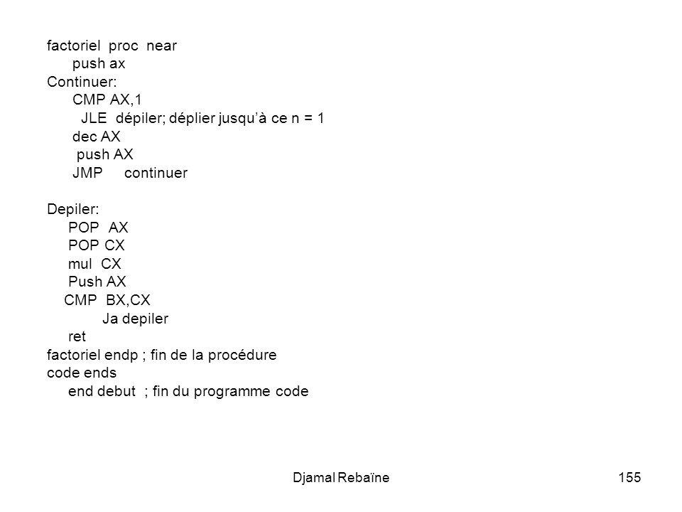 Djamal Rebaïne155 factoriel proc near push ax Continuer: CMP AX,1 JLE dépiler; déplier jusquà ce n = 1 dec AX push AX JMP continuer Depiler: POP AX POP CX mul CX Push AX CMP BX,CX Ja depiler ret factoriel endp ; fin de la procédure code ends end debut ; fin du programme code