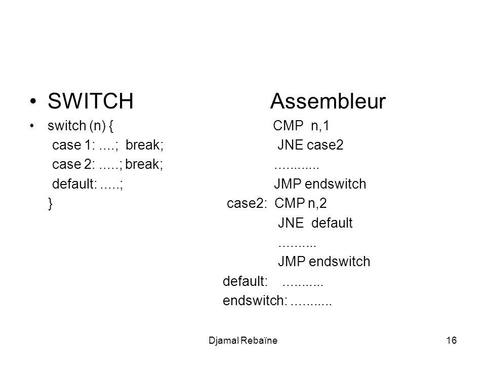 Djamal Rebaïne16 SWITCH Assembleur switch (n) { CMP n,1 case 1:....; break; JNE case2 case 2:.....; break;............ default:.....; JMP endswitch }