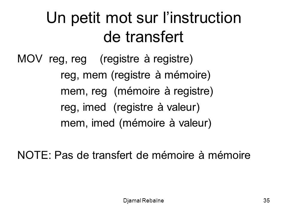 Djamal Rebaïne35 Un petit mot sur linstruction de transfert MOV reg, reg (registre à registre) reg, mem (registre à mémoire) mem, reg (mémoire à registre) reg, imed (registre à valeur) mem, imed (mémoire à valeur) NOTE: Pas de transfert de mémoire à mémoire