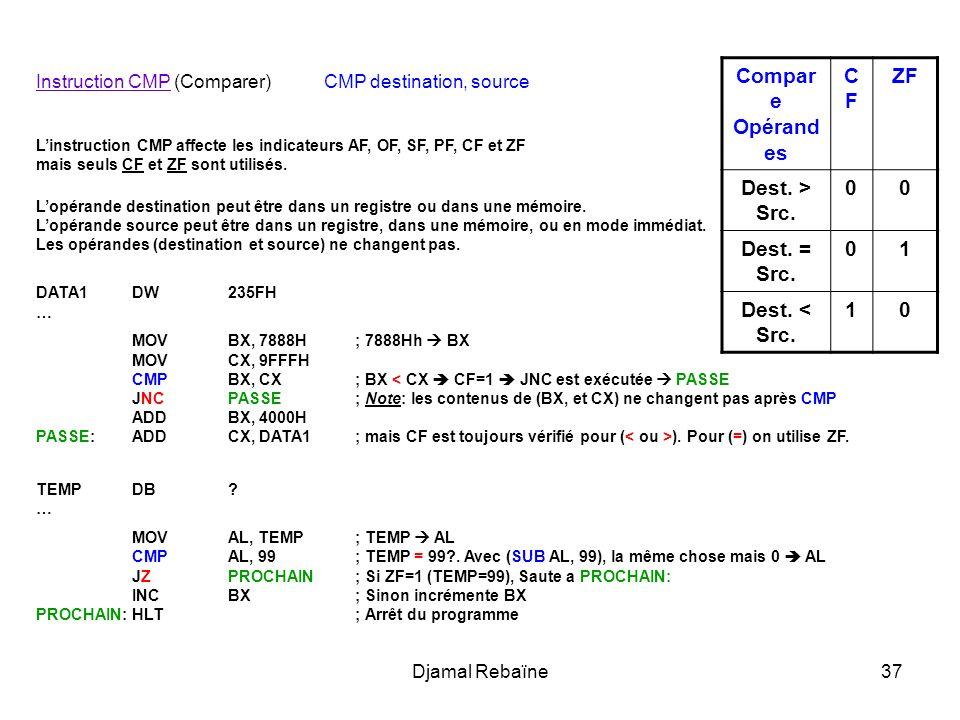 Djamal Rebaïne37 Compar e Opérand es CFCF ZF Dest.