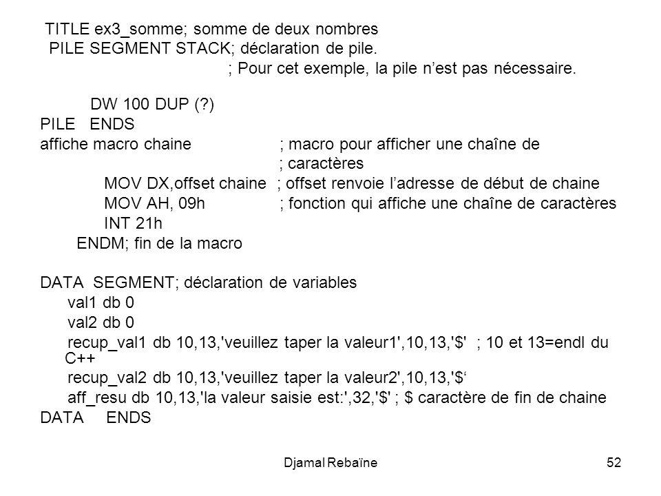 Djamal Rebaïne52 TITLE ex3_somme; somme de deux nombres PILE SEGMENT STACK; déclaration de pile. ; Pour cet exemple, la pile nest pas nécessaire. DW 1