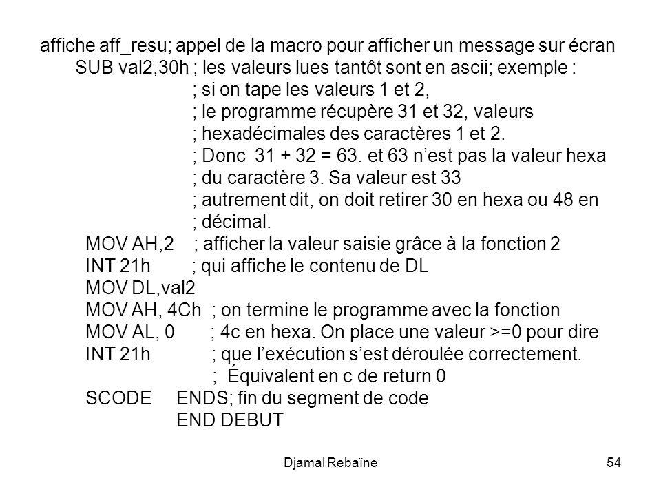 Djamal Rebaïne54 affiche aff_resu; appel de la macro pour afficher un message sur écran SUB val2,30h ; les valeurs lues tantôt sont en ascii; exemple : ; si on tape les valeurs 1 et 2, ; le programme récupère 31 et 32, valeurs ; hexadécimales des caractères 1 et 2.