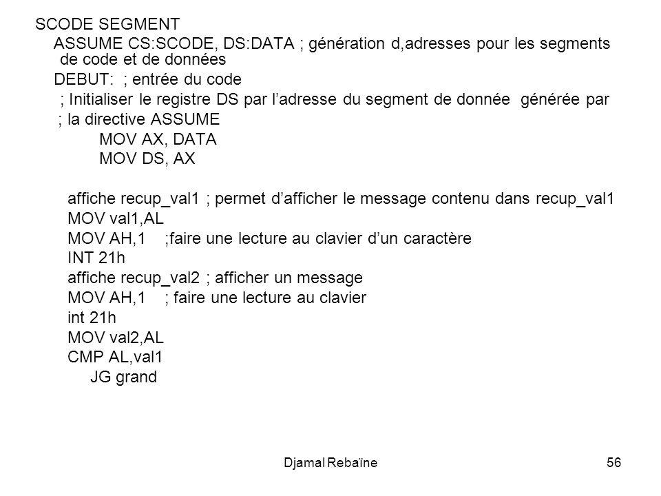 Djamal Rebaïne56 SCODE SEGMENT ASSUME CS:SCODE, DS:DATA ; génération d,adresses pour les segments de code et de données DEBUT: ; entrée du code ; Initialiser le registre DS par ladresse du segment de donnée générée par ; la directive ASSUME MOV AX, DATA MOV DS, AX affiche recup_val1 ; permet dafficher le message contenu dans recup_val1 MOV val1,AL MOV AH,1 ;faire une lecture au clavier dun caractère INT 21h affiche recup_val2 ; afficher un message MOV AH,1 ; faire une lecture au clavier int 21h MOV val2,AL CMP AL,val1 JG grand