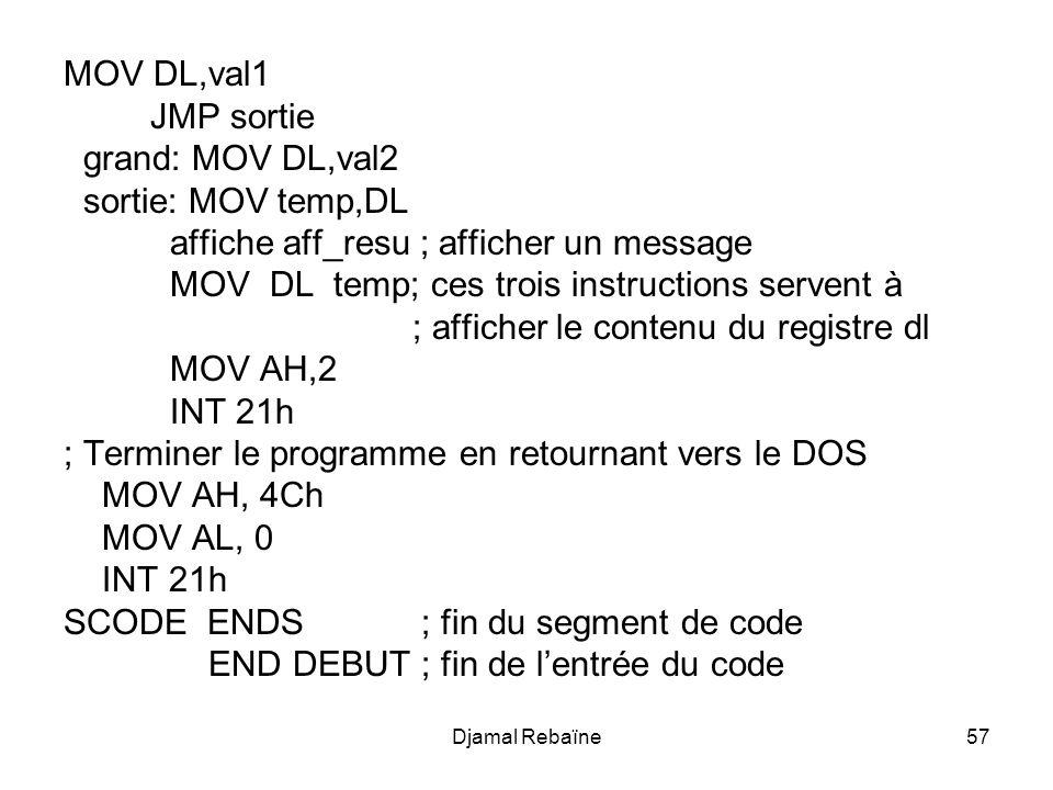 Djamal Rebaïne57 MOV DL,val1 JMP sortie grand: MOV DL,val2 sortie: MOV temp,DL affiche aff_resu ; afficher un message MOV DL temp; ces trois instructions servent à ; afficher le contenu du registre dl MOV AH,2 INT 21h ; Terminer le programme en retournant vers le DOS MOV AH, 4Ch MOV AL, 0 INT 21h SCODE ENDS ; fin du segment de code END DEBUT ; fin de lentrée du code