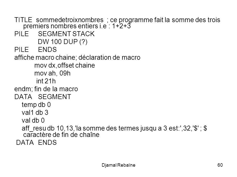 Djamal Rebaïne60 TITLE sommedetroixnombres ; ce programme fait la somme des trois premiers nombres entiers i.e : 1+2+3 PILESEGMENT STACK DW 100 DUP (?) PILEENDS affiche macro chaine; déclaration de macro mov dx,offset chaine mov ah, 09h int 21h endm; fin de la macro DATASEGMENT temp db 0 val1 db 3 val db 0 aff_resu db 10,13, la somme des termes jusqu a 3 est: ,32, $ ; $ caractère de fin de chaîne DATAENDS
