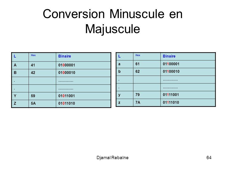 Djamal Rebaïne64 Conversion Minuscule en Majuscule L Hex Binaire A4101000001 B4201000010.…………. Y5901011001 Z5A01011010 L Hex Binaire a6101100001 b6201