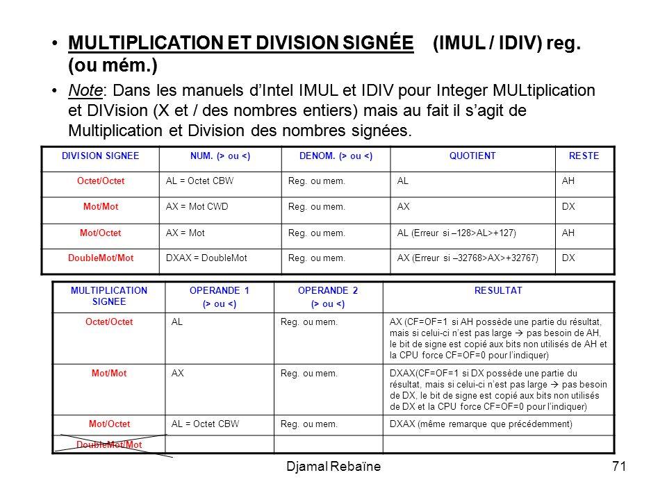 Djamal Rebaïne71 MULTIPLICATION ET DIVISION SIGNÉE (IMUL / IDIV) reg. (ou mém.) Note: Dans les manuels dIntel IMUL et IDIV pour Integer MULtiplication