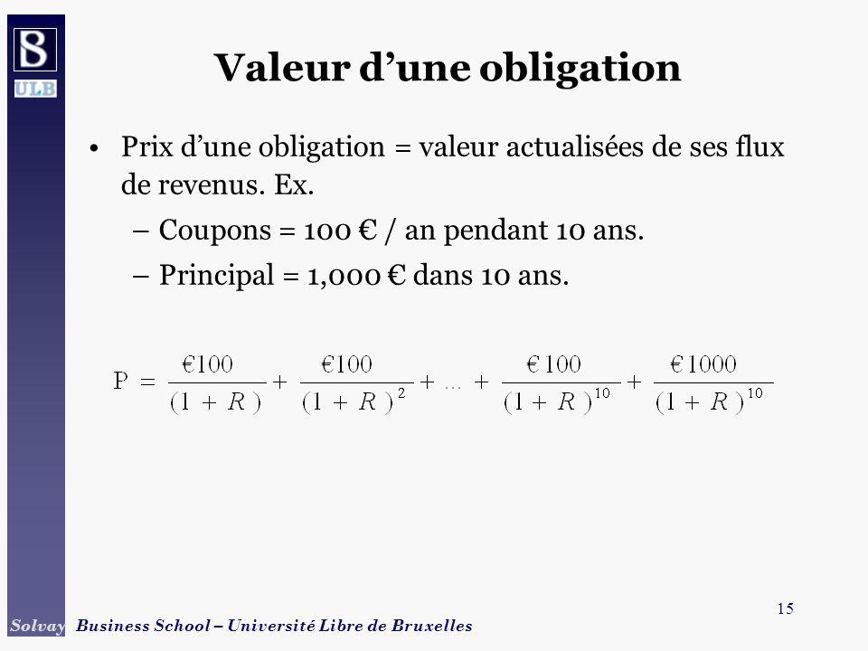 15 Solvay Business School – Université Libre de Bruxelles Valeur dune obligation Prix dune obligation = valeur actualisées de ses flux de revenus. Ex.