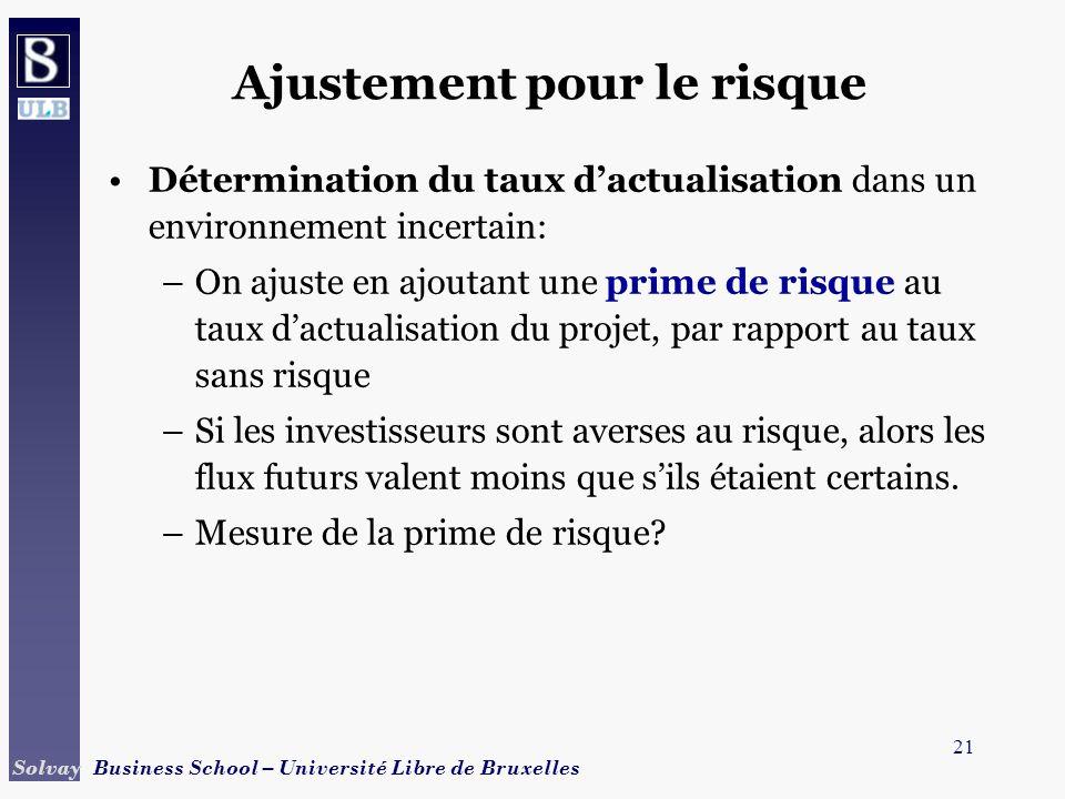 21 Solvay Business School – Université Libre de Bruxelles Ajustement pour le risque Détermination du taux dactualisation dans un environnement incerta