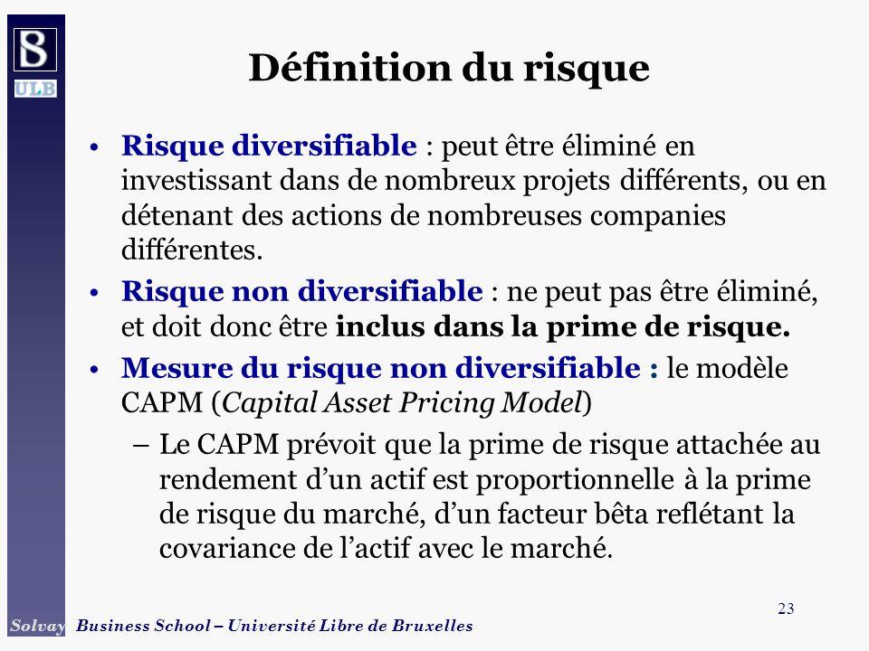 23 Solvay Business School – Université Libre de Bruxelles Définition du risque Risque diversifiable : peut être éliminé en investissant dans de nombre