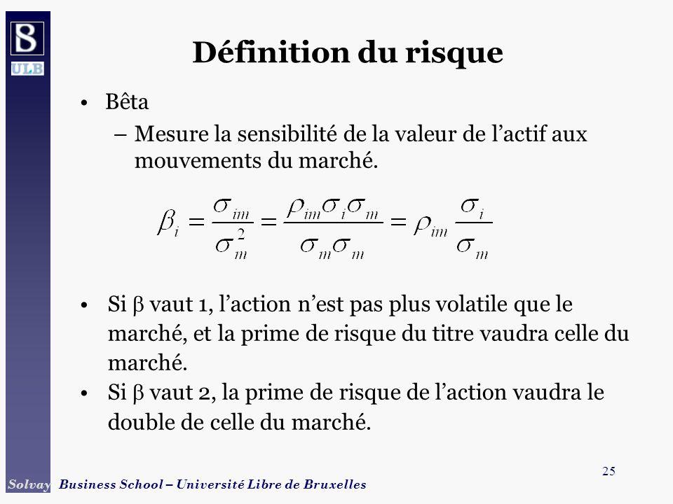 25 Solvay Business School – Université Libre de Bruxelles Définition du risque Bêta –Mesure la sensibilité de la valeur de lactif aux mouvements du ma