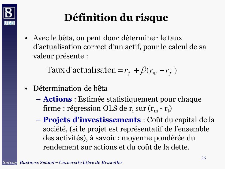 26 Solvay Business School – Université Libre de Bruxelles Définition du risque Avec le bêta, on peut donc déterminer le taux dactualisation correct du
