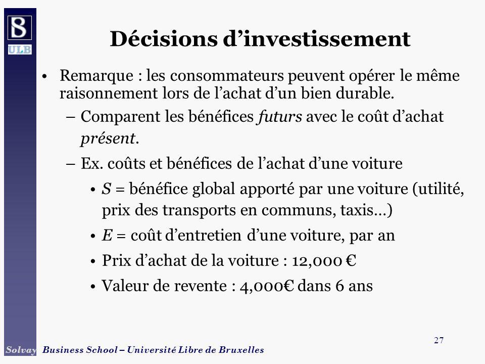27 Solvay Business School – Université Libre de Bruxelles Décisions dinvestissement Remarque : les consommateurs peuvent opérer le même raisonnement l