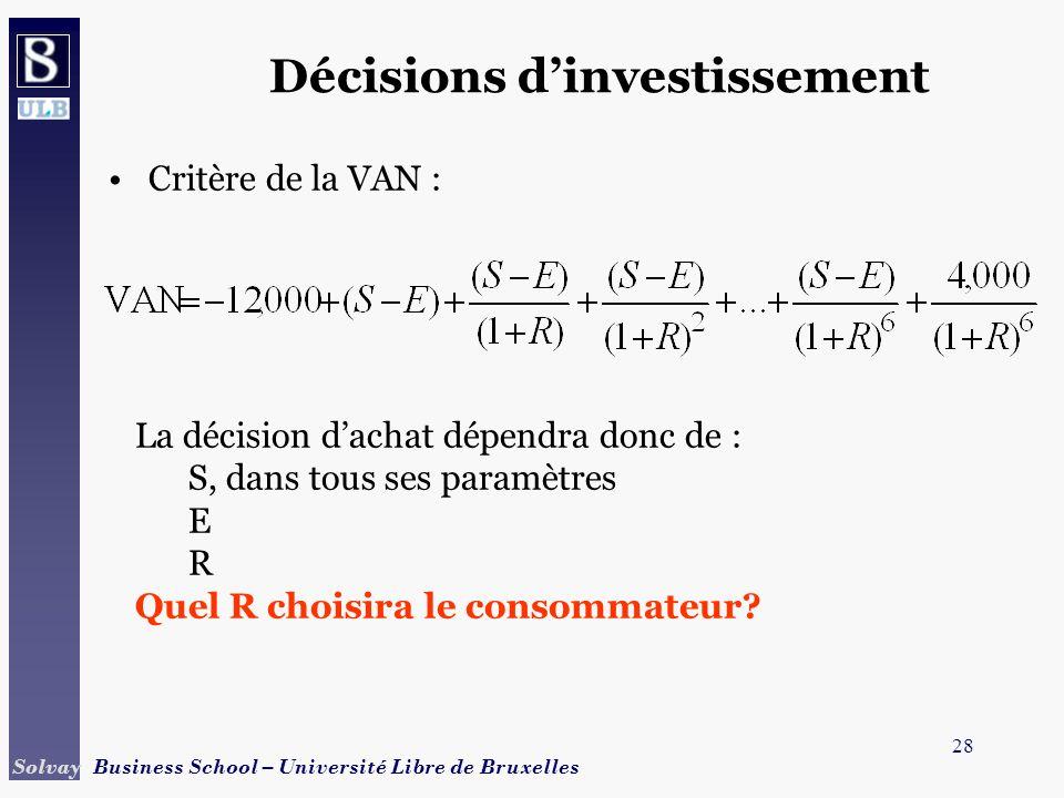 28 Solvay Business School – Université Libre de Bruxelles Critère de la VAN : Décisions dinvestissement La décision dachat dépendra donc de : S, dans