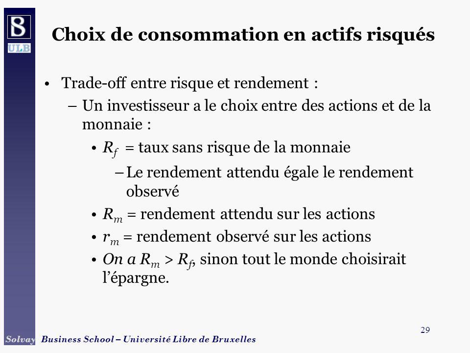29 Solvay Business School – Université Libre de Bruxelles Choix de consommation en actifs risqués Trade-off entre risque et rendement : –Un investisse