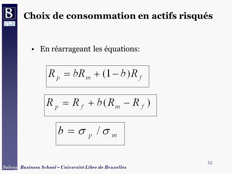 32 Solvay Business School – Université Libre de Bruxelles En réarrageant les équations: m Choix de consommation en actifs risqués