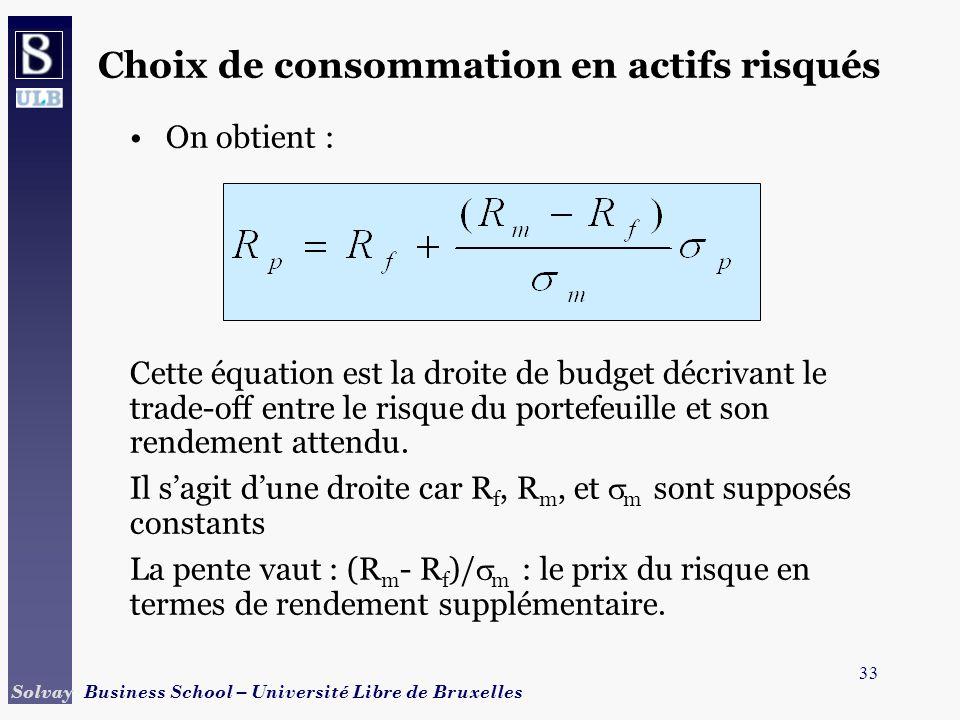33 Solvay Business School – Université Libre de Bruxelles On obtient : m Cette équation est la droite de budget décrivant le trade-off entre le risque