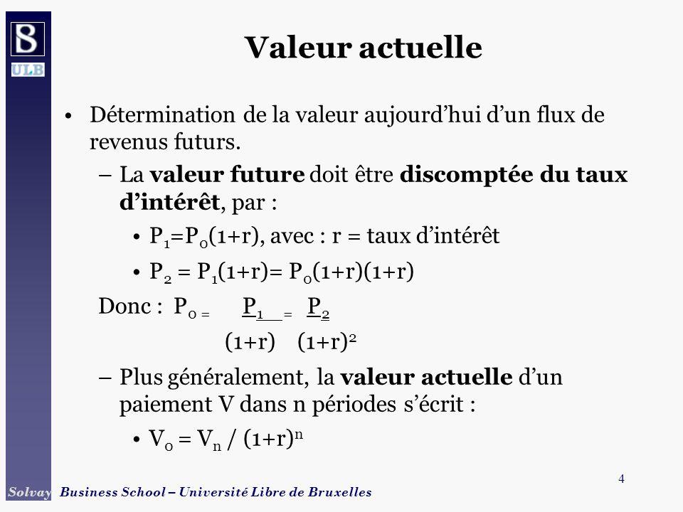 4 Solvay Business School – Université Libre de Bruxelles Valeur actuelle Détermination de la valeur aujourdhui dun flux de revenus futurs. –La valeur