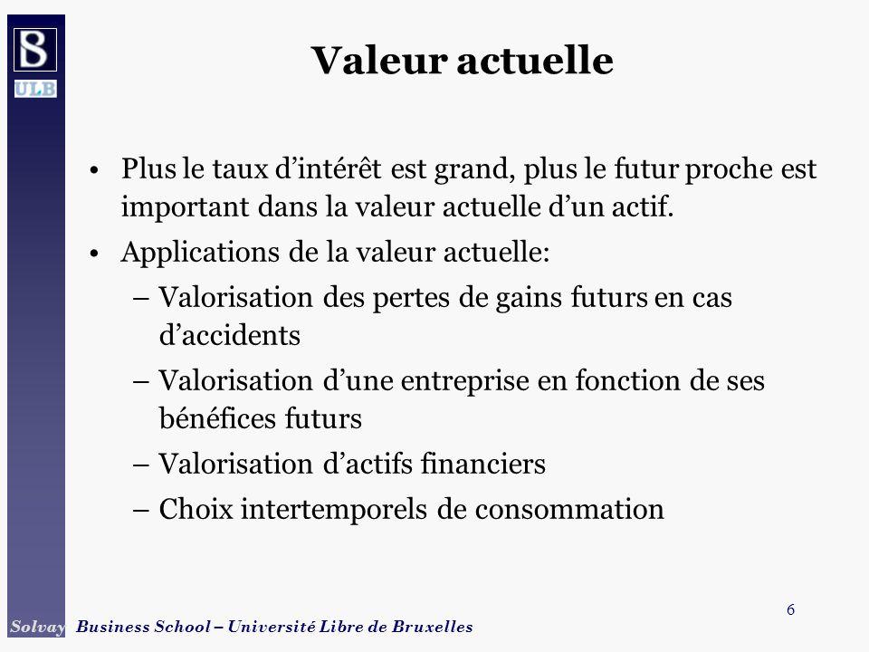 6 Solvay Business School – Université Libre de Bruxelles Valeur actuelle Plus le taux dintérêt est grand, plus le futur proche est important dans la v