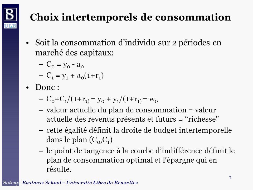 7 Solvay Business School – Université Libre de Bruxelles Choix intertemporels de consommation Soit la consommation dindividu sur 2 périodes en marché