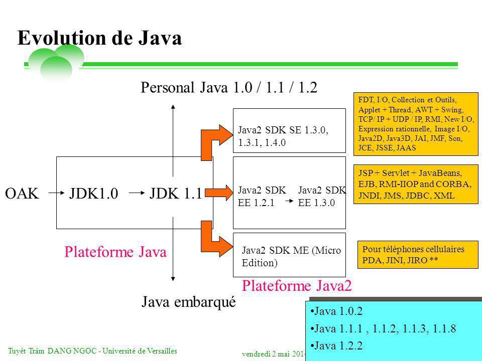 vendredi 2 mai 2014 Tuyêt Trâm DANG NGOC - Université de Versailles Programmation EJB import java.rmi.RemoteException; import javax.ejb.CreateException; import javax.ejb.EJBHome; public interface HomeDe extends EJBHome { De create() throws RemoteException, CreateException; } import javax.ejb.EJBObject; import java.rmi.RemoteException; public interface De extends EJBObject { public int lancer() throws RemoteException; }