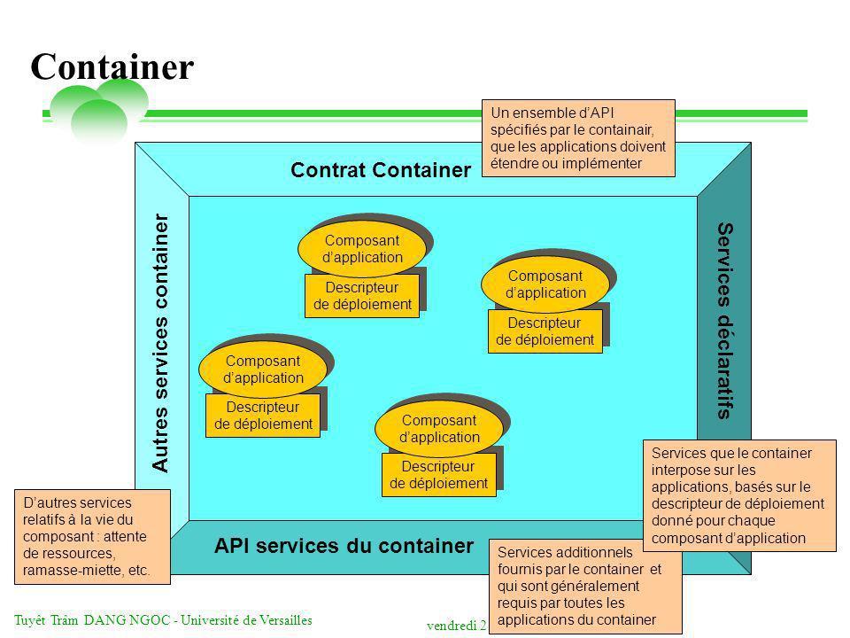 vendredi 2 mai 2014 Tuyêt Trâm DANG NGOC - Université de Versailles Container Contrat Container Descripteur de déploiement Descripteur de déploiement Composant dapplication Composant dapplication Services déclaratifs API services du container Autres services container Descripteur de déploiement Descripteur de déploiement Composant dapplication Composant dapplication Descripteur de déploiement Descripteur de déploiement Composant dapplication Composant dapplication Descripteur de déploiement Descripteur de déploiement Composant dapplication Composant dapplication Un ensemble dAPI spécifiés par le containair, que les applications doivent étendre ou implémenter Services additionnels fournis par le container et qui sont généralement requis par toutes les applications du container Services que le container interpose sur les applications, basés sur le descripteur de déploiement donné pour chaque composant dapplication Dautres services relatifs à la vie du composant : attente de ressources, ramasse-miette, etc.