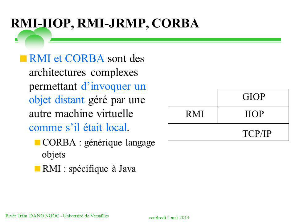 vendredi 2 mai 2014 Tuyêt Trâm DANG NGOC - Université de Versailles RMI-IIOP, RMI-JRMP, CORBA RMI et CORBA sont des architectures complexes permettant