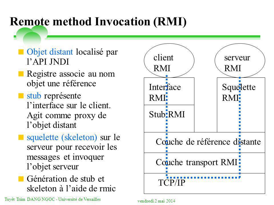 vendredi 2 mai 2014 Tuyêt Trâm DANG NGOC - Université de Versailles Remote method Invocation (RMI) Objet distant localisé par lAPI JNDI Registre associe au nom objet une référence stub représente linterface sur le client.