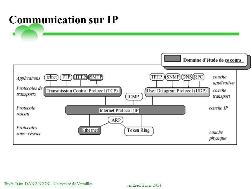 vendredi 2 mai 2014 Tuyêt Trâm DANG NGOC - Université de Versailles Adresses IP / adresses DNS Une adresse IP référence de manière logique et unique sur lInternet, linterface dune machine.