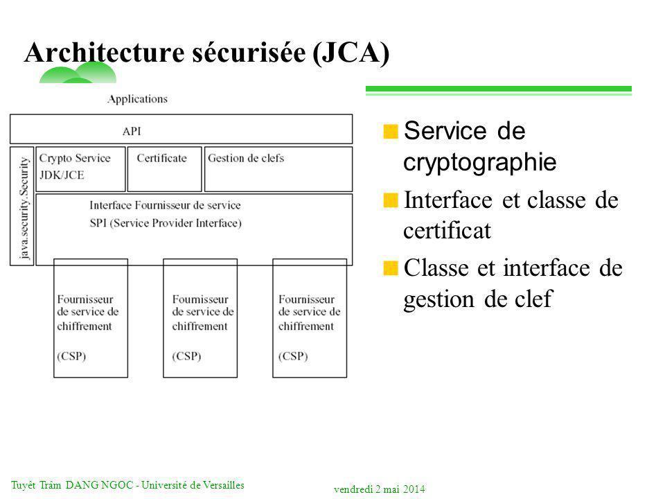 vendredi 2 mai 2014 Tuyêt Trâm DANG NGOC - Université de Versailles Architecture sécurisée (JCA) Service de cryptographie Interface et classe de certificat Classe et interface de gestion de clef
