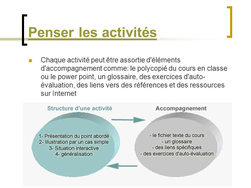 Penser les activités Chaque activité peut être assortie d'éléments d'accompagnement comme: le polycopié du cours en classe ou le power point, un gloss