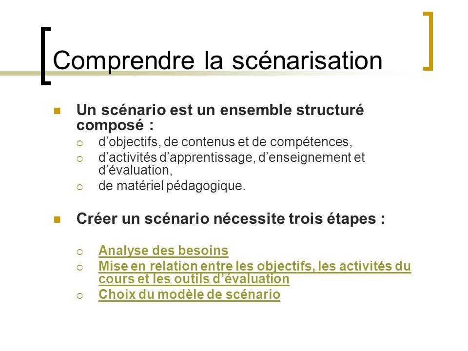 Comprendre la scénarisation Un scénario est un ensemble structuré composé : dobjectifs, de contenus et de compétences, dactivités dapprentissage, dens
