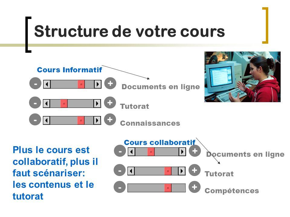 Structure de votre cours Cours Informatif Documents en ligne +- Tutorat +- Connaissances +- Documents en ligne Cours collaboratif Tutorat +- +- Compét