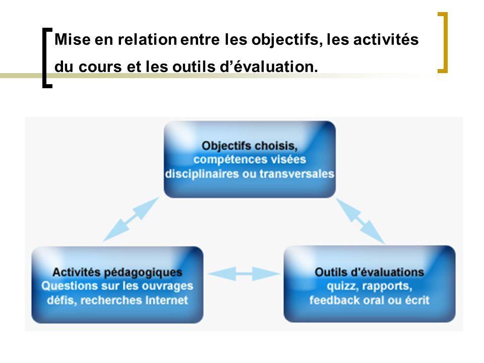 Mise en relation entre les objectifs, les activités du cours et les outils dévaluation.