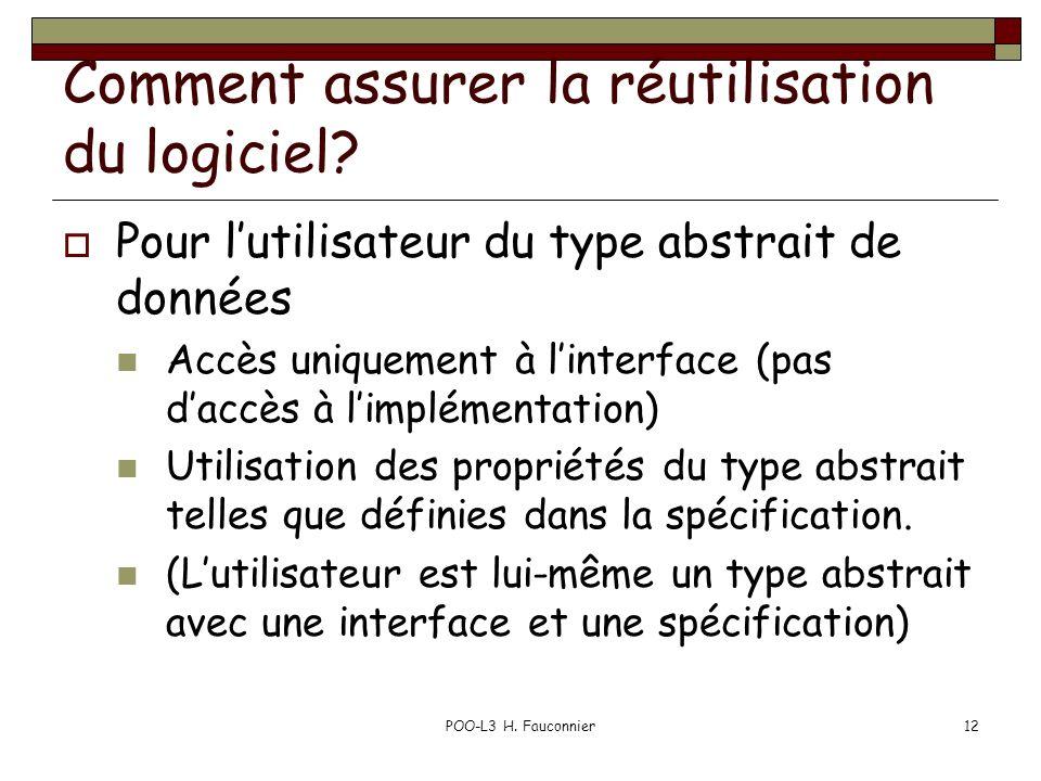 POO-L3 H. Fauconnier12 Comment assurer la réutilisation du logiciel? Pour lutilisateur du type abstrait de données Accès uniquement à linterface (pas