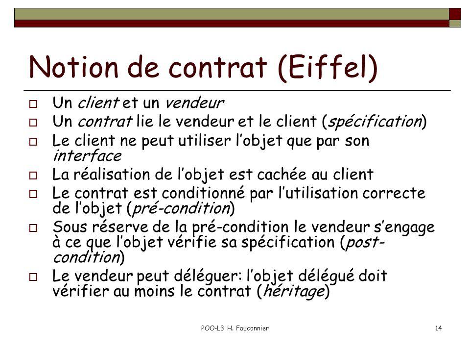 POO-L3 H. Fauconnier14 Notion de contrat (Eiffel) Un client et un vendeur Un contrat lie le vendeur et le client (spécification) Le client ne peut uti