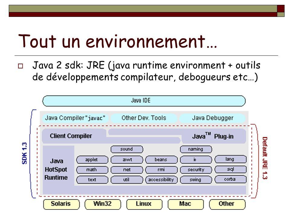 POO-L3 H. Fauconnier33 Tout un environnement… Java 2 sdk: JRE (java runtime environment + outils de développements compilateur, debogueurs etc…)