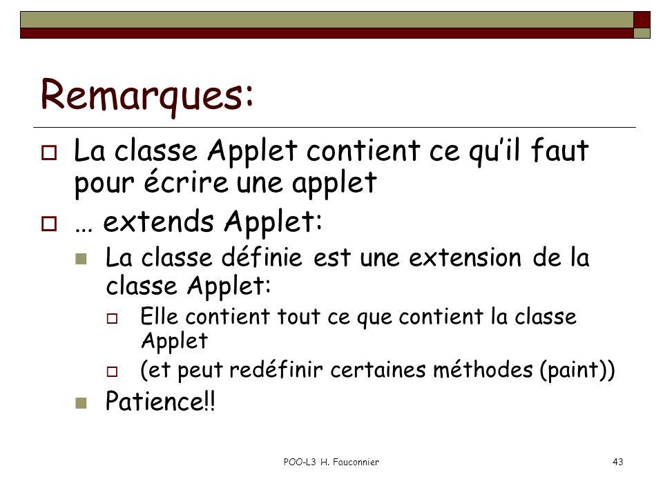 POO-L3 H. Fauconnier43 Remarques: La classe Applet contient ce quil faut pour écrire une applet … extends Applet: La classe définie est une extension