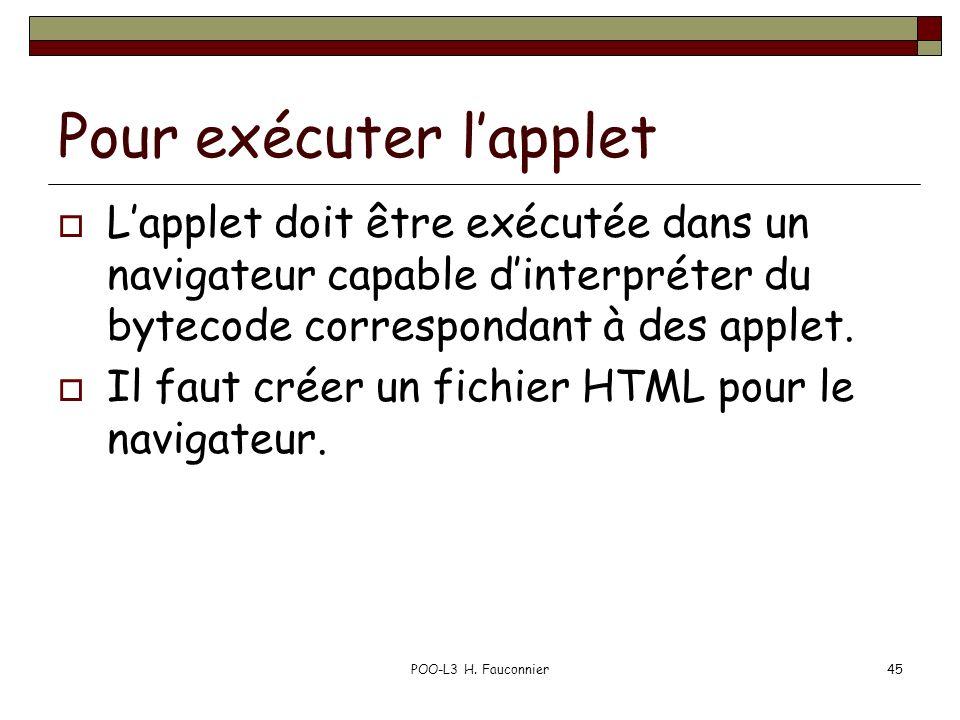 POO-L3 H. Fauconnier45 Pour exécuter lapplet Lapplet doit être exécutée dans un navigateur capable dinterpréter du bytecode correspondant à des applet